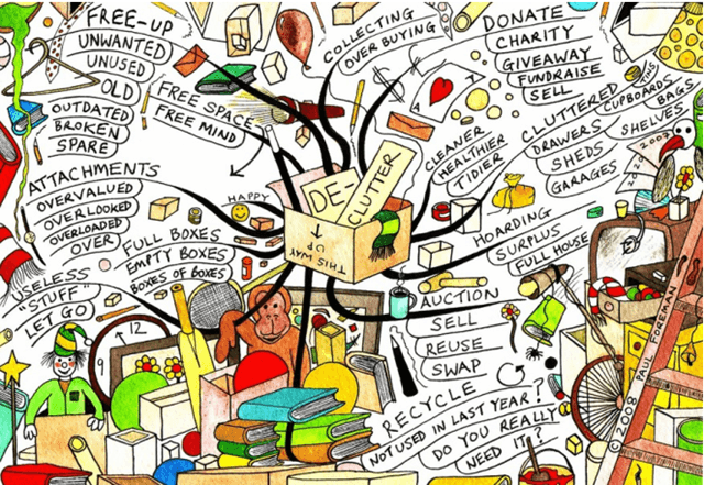 Pelatihan Creative Thinking