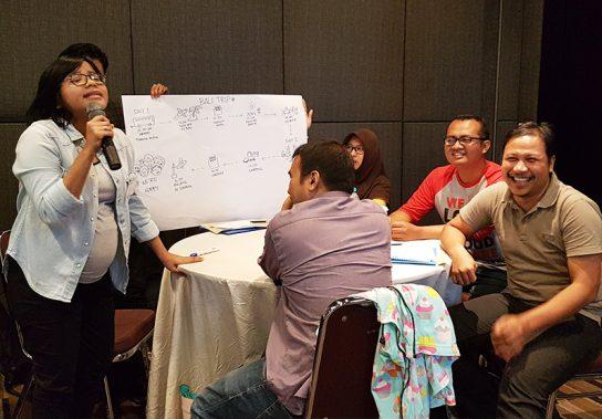 Aktivitas Presentasi Training