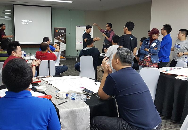 Aktivitas Diskusi dalam Training Perusahaan