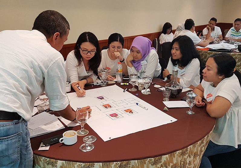 Training Workshop MBTI Leadership