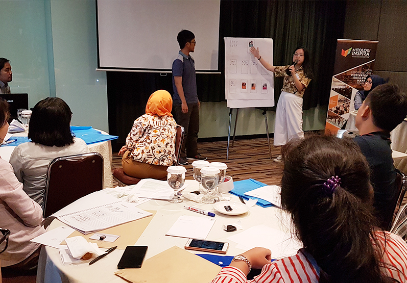 Training dan Workshop MBTI Teamwork