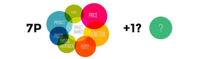 Marketing mix, workshop dan training Marketing Mix, Pengertian marketing mix, dan elemen pemasaran dengan 7P marketing mix. marketing mix atau bauran marketing adalah kunci model promosi bisnis.